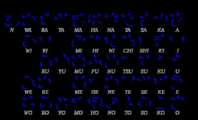 768px-Table_hiragana.svg (1)